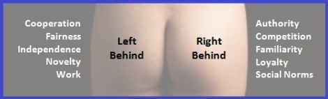 blue_left-right-behind2